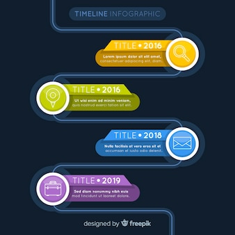 Flache bunte infographic zeitachse schablone