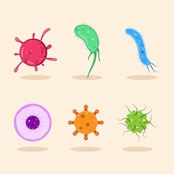 Flache design-arten von viren