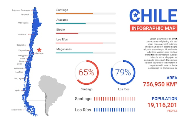 Flache design chile karte infografik