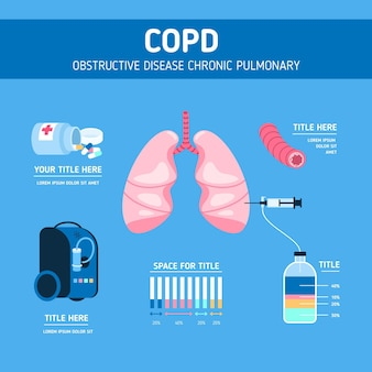 Flache design-copd-infografik mit abbildungen