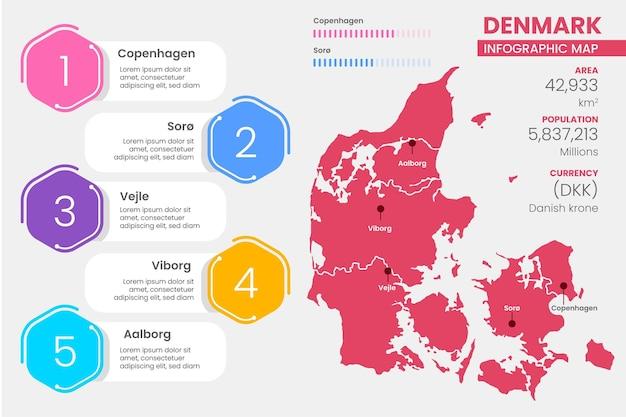Flache design dänemark karte infografik