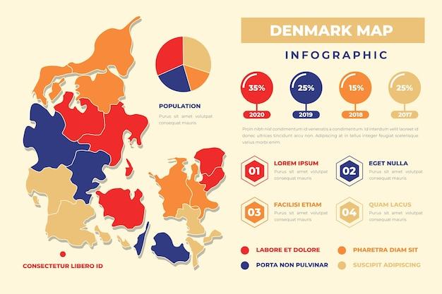 Flache design-dänemark-karte infografik