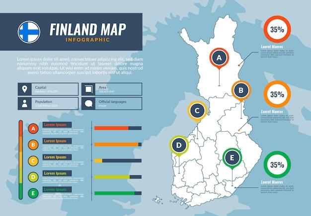 Flache design finnland karte infografik