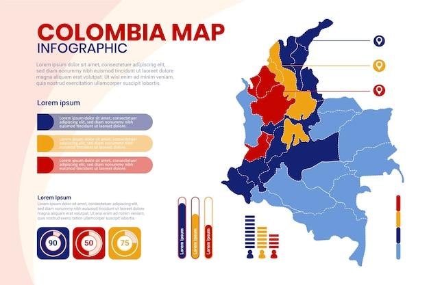 Flache design kolumbien karte infografik