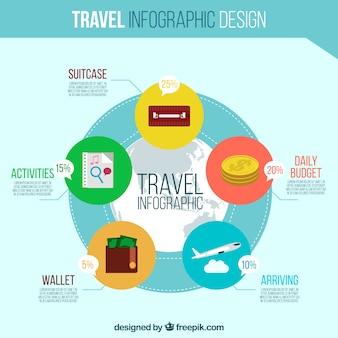 Flache design kreis reise infografischen