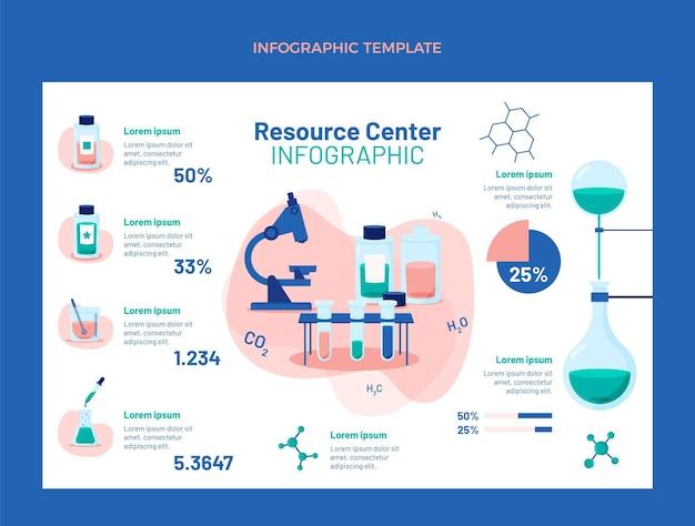 Flache design-wissenschafts-infografik-vorlage
