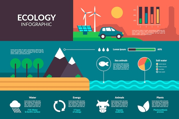 Flache designökologie infographic mit retro- farben