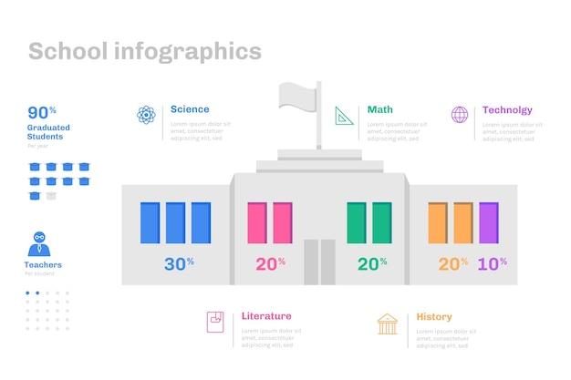 Flache designschule infografiken