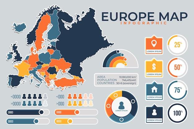 Flache europa karte infografik