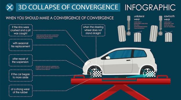 Flache fahne infographic 3d zusammenbruch der konvergenz