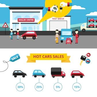Flache fahnen des autohauses stellten von der händlermitte mit käufern und verkäufern und fahrzeug ein