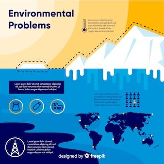Flache globale umweltprobleme infographik