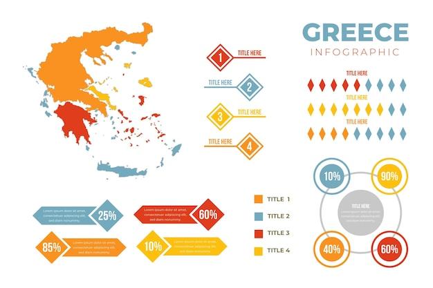 Flache griechenlandkarte infografik