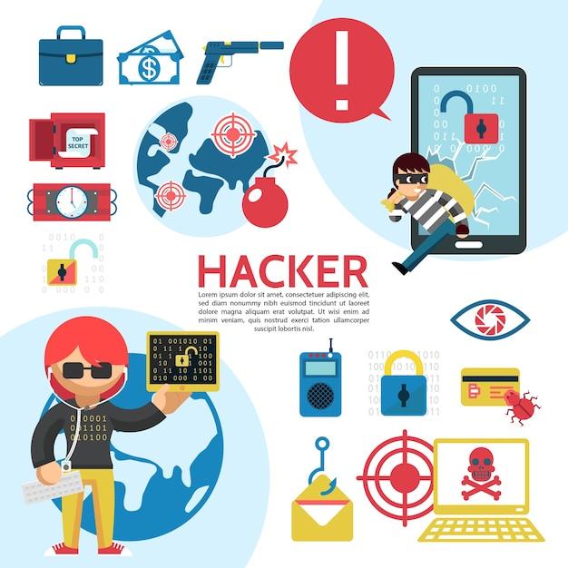 Flache hacking-vorlage