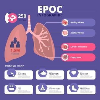 Flache hand gezeichnete epoc-infografik-vorlage