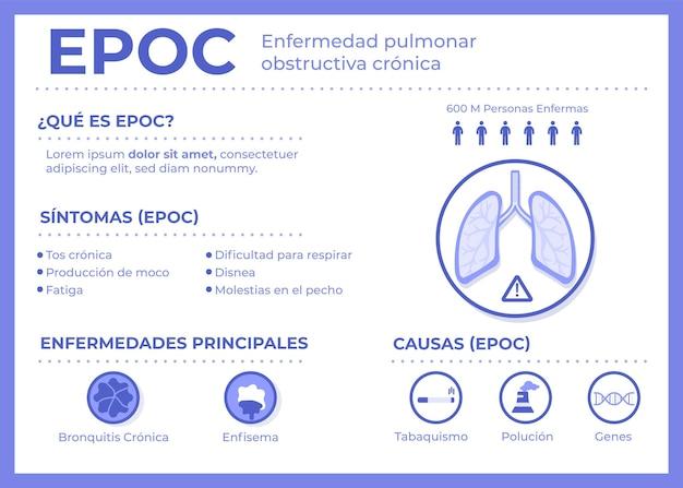Flache hand gezeichnete epoc-infografik