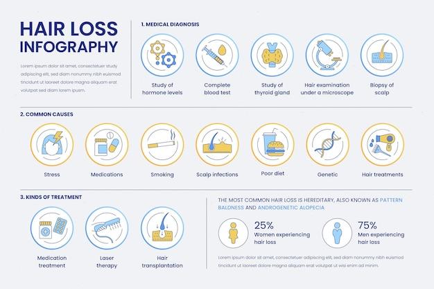 Flache hand gezeichnete haarausfall infografik