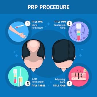 Flache hand gezeichnete infografikvorlage für das prp-verfahren