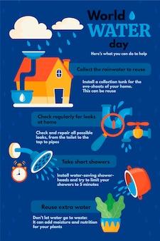 Flache hand gezeichnete weltwassertag-infografikschablone
