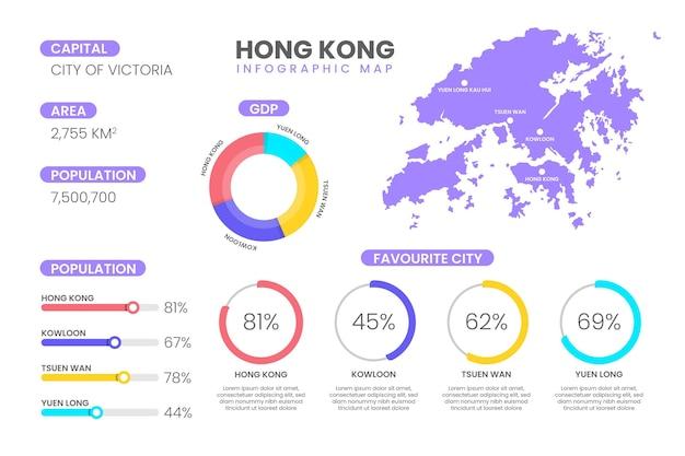 Flache hong kong karte infografiken vorlage