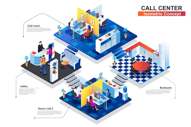 Flache illustration des isometrischen konzepts des callcenters