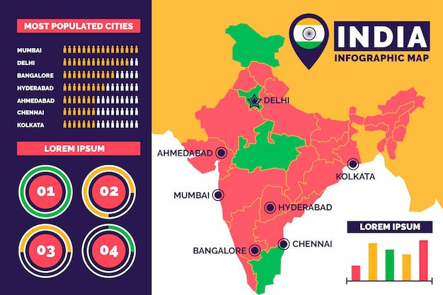 Flache indien karte infografiken vorlage