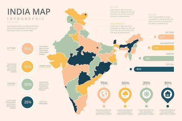 Flache indien karte infografiken