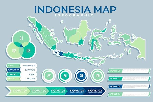 Flache indonesien karte infografik