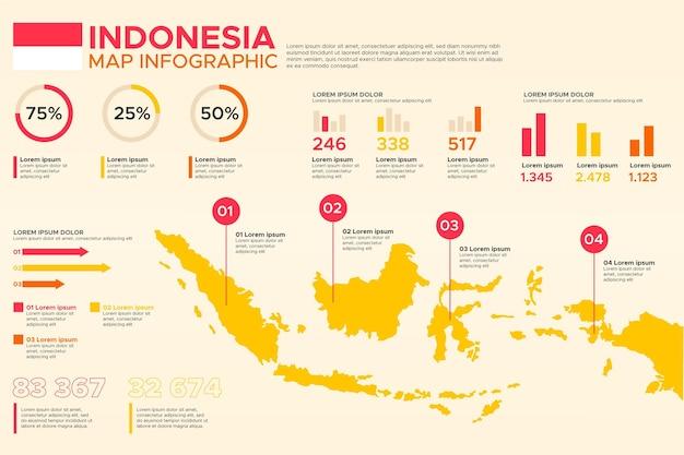 Flache indonesien karte infografiken
