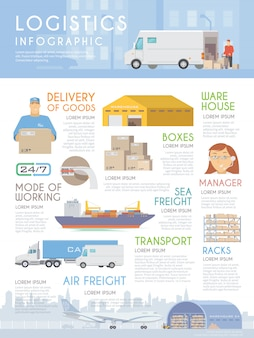 Flache infografik. logistik.