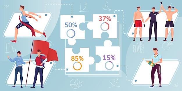 Flache infografik mit prozentualen gewinnern und gewinnern von sportwettbewerben