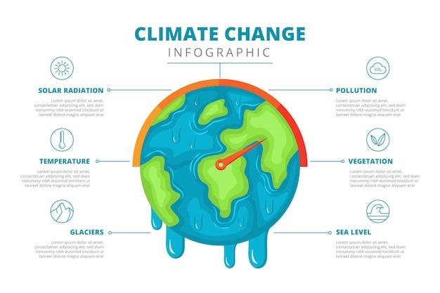 Flache infografik-vorlage zum klimawandel
