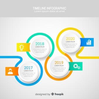 Flache infografiken der zeitleiste