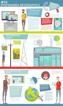 Flache infografiken, die informationen über verschiedene arten sozialer und politischer propaganda enthalten