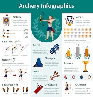Flache infografiken mit bogenschießen, die informationen über die notwendige ausrüstung vermitteln