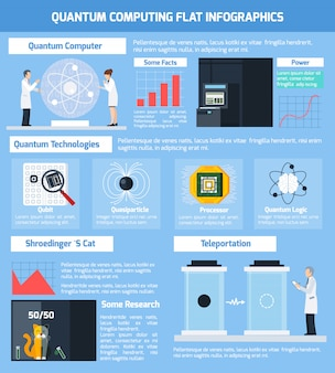 Flache infografiken mit quantencomputern
