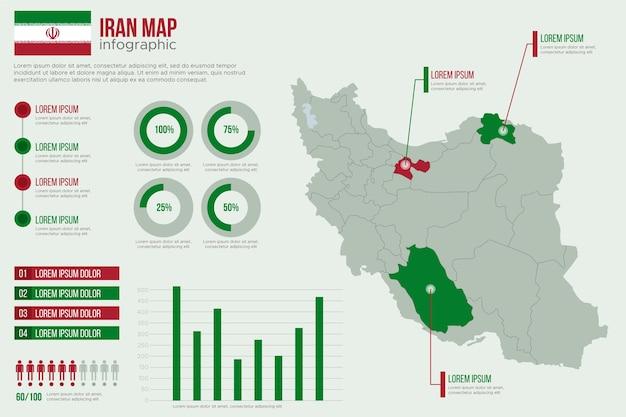 Flache iranische karteninfografiken