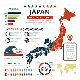 Flache japan karte infografik