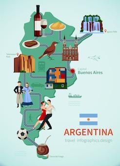 Flache karte der argentinien-touristenattraktionssymbole für reisende