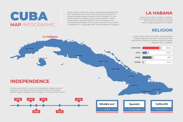 Flache kuba karte infografik
