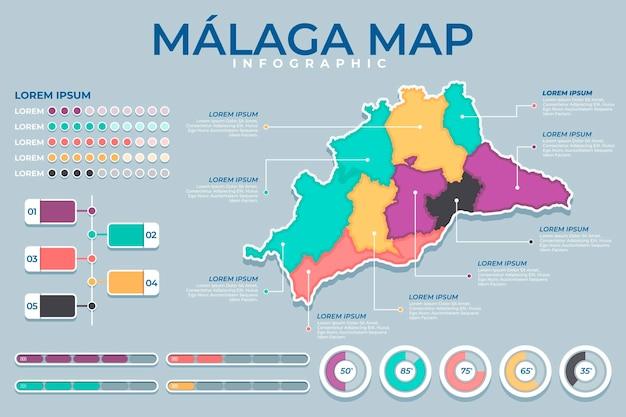 Flache malaga-kartenvorlage