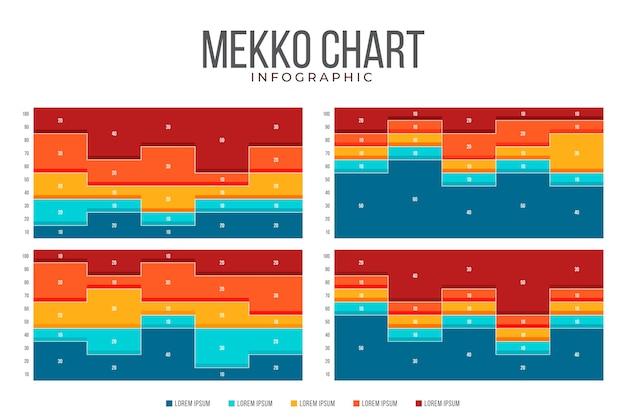 Flache mekko-diagramm-infografik