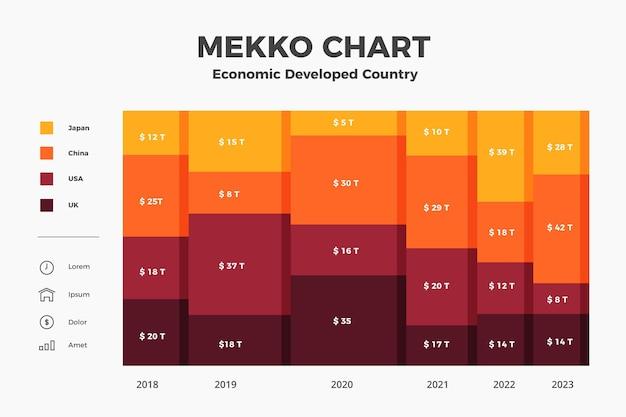 Flache mekko-karte infograhipc
