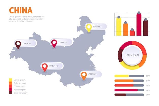 Flache porzellankarte infografik