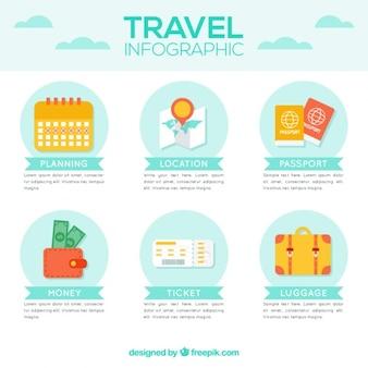 Flache Reiseinfografik mit verschiedenen Objekten