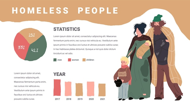 Flache soziale infografik der karikatur mit obdachlosen traurigen charakteren, die globales soziales problem, vektorillustrationskonzept zeigen