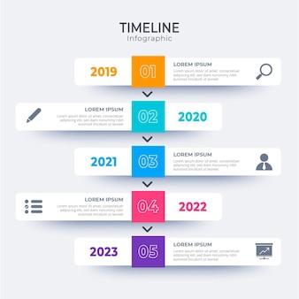 Flache timeline-infografik-vorlage
