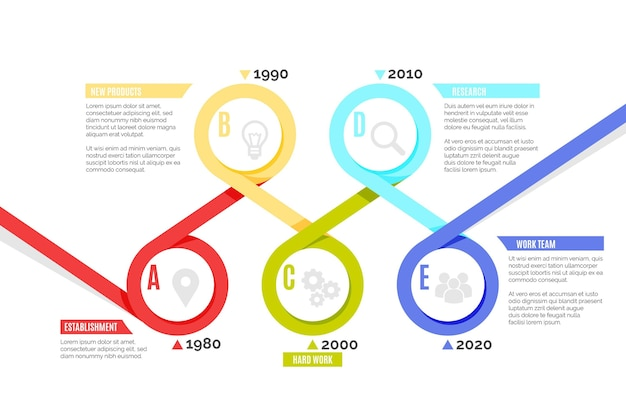 Flache timeline-infografik