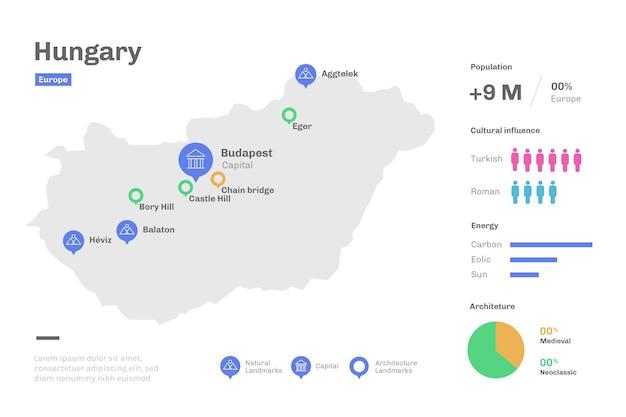 Flache ungarische karte infografik