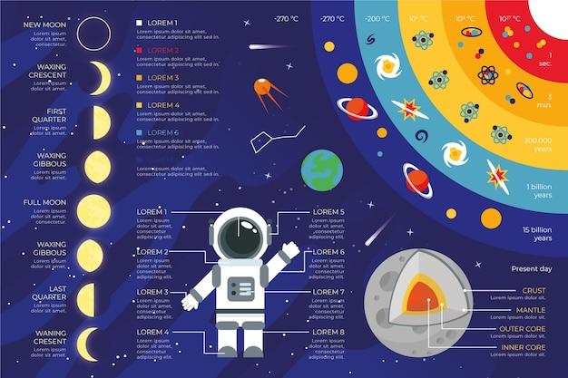 Flache universum infographik